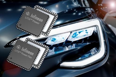 Compacte driver voor LED-koplampen