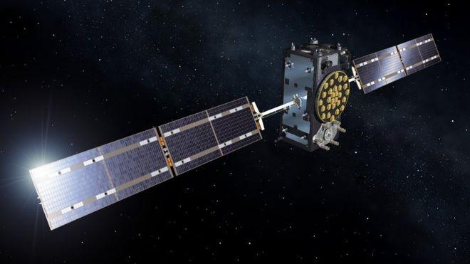 Galileo heeft problemen (afbeelding: ESA)