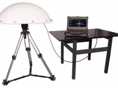 Real-time identificatie van drones door spectrumanalyse