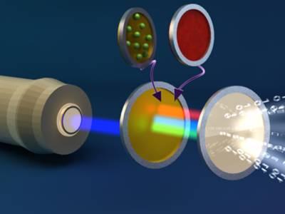 40x sneller Li-Fi door nieuwe fosfor-mix