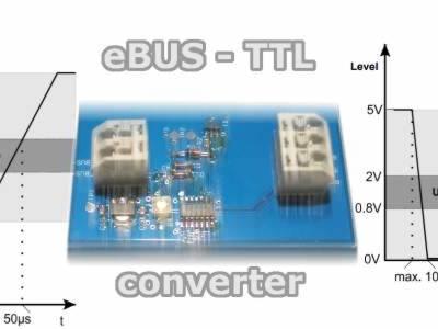eBus-converter voor een slimme woning met RPi en Openhab