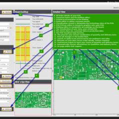 Waarom de PCB Visualizer?