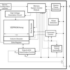 Eéndraads EEPROM haalt voeding uit data