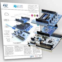 Laatste oproep! Pak die gratis STM32-poster van Mouser Electronics