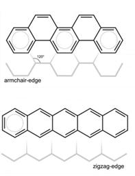 Grafeenrand bepaalt elektronische eigenschappen